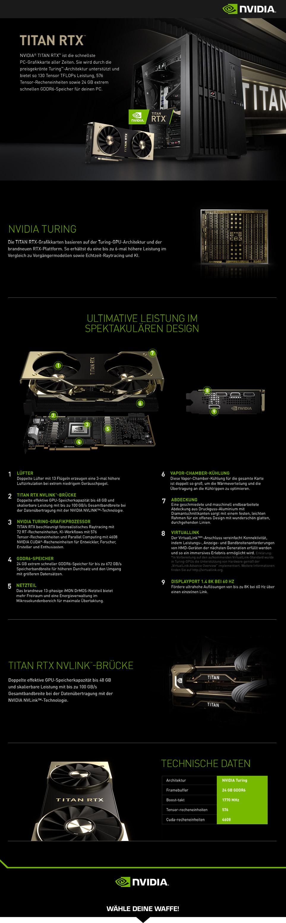 Blackbox Titan RTX