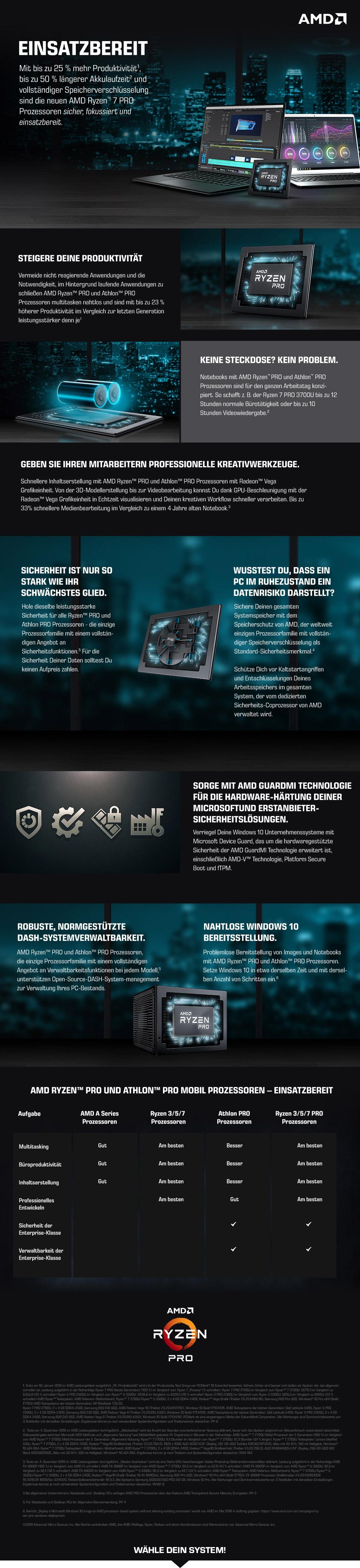 AMD Ryzen PRO für Business