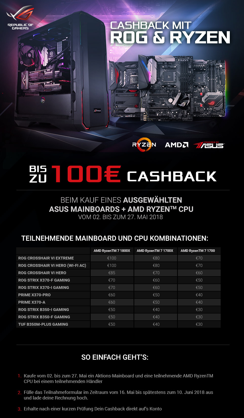 MIFCOM Gaming PCs mit ASUS + Ryzen Cashback